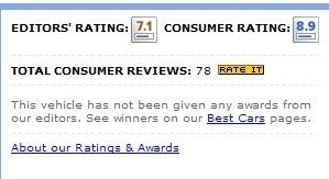 Edmunds.com ratings system screenshot