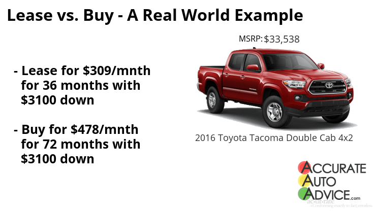 Toyota Tacoma lease vs buy example