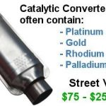 Catalytic Converter Theft – Info and Prevention