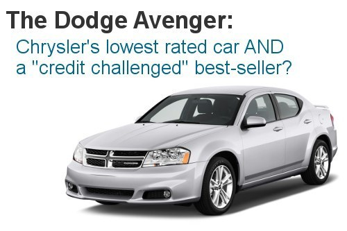 Dodge Avenger poor quality low rating