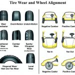 How to Tell If Your Vehicle Needs Alignment